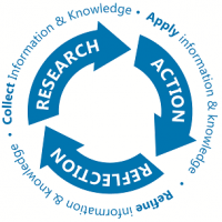 Research_Act_Reflect_web